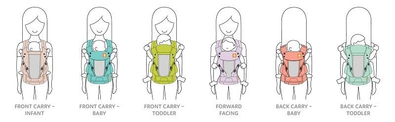 Tula 6-in-1 Explore carrier options